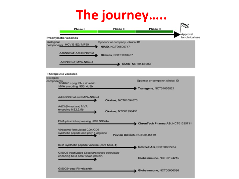 ImmunoKenya2018_HCV_Slide9