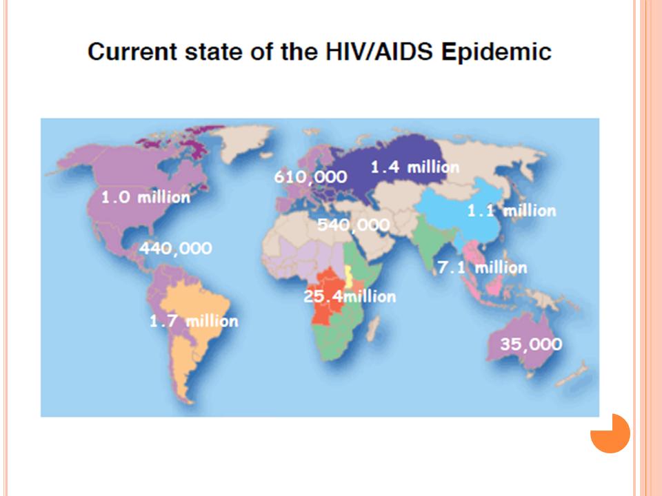 ImmunoKenya2018_HIV_Slide3