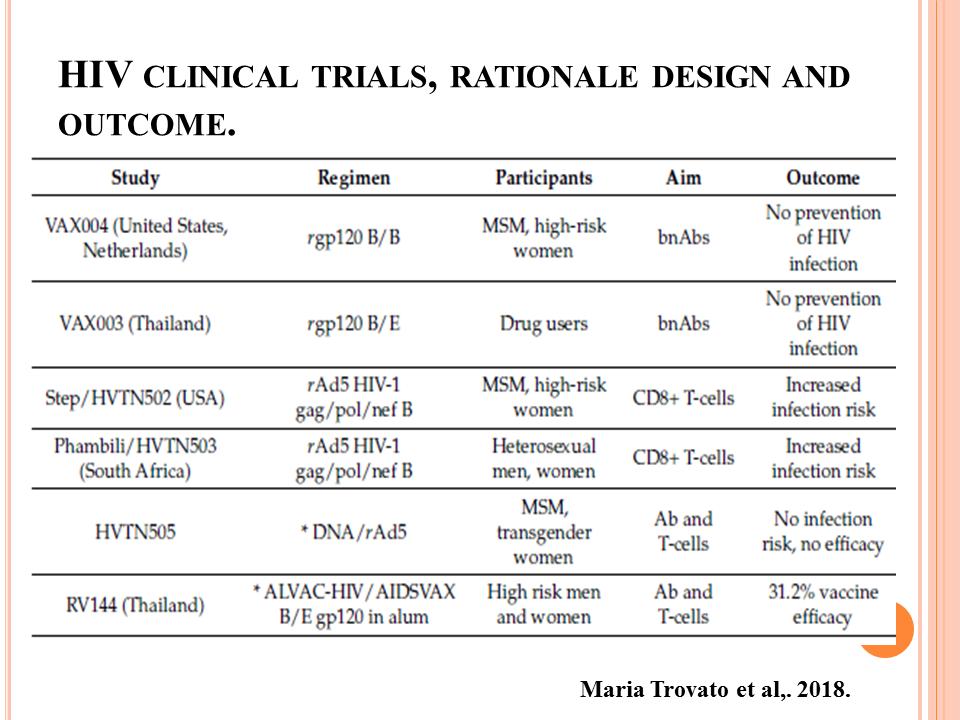 ImmunoKenya2018_HIV_Slide4
